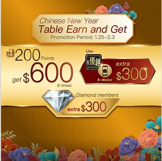 Chinese New Year Table Earn and Get